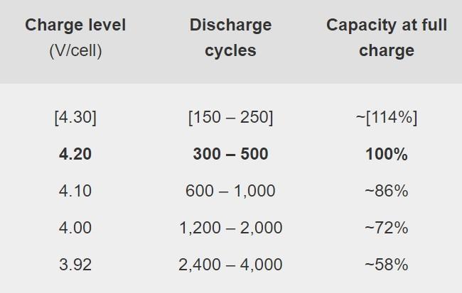 ciclos-capacidad