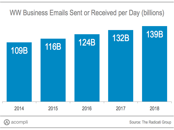 internet-email-grafico