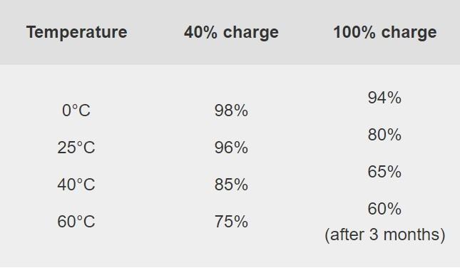 temperatura-bateria